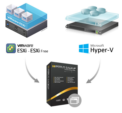 Iperius VM - VMware ESXi backup software - Hyper-V backup